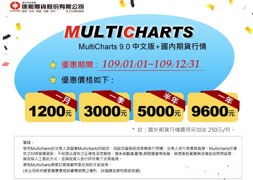 康和multicharts
